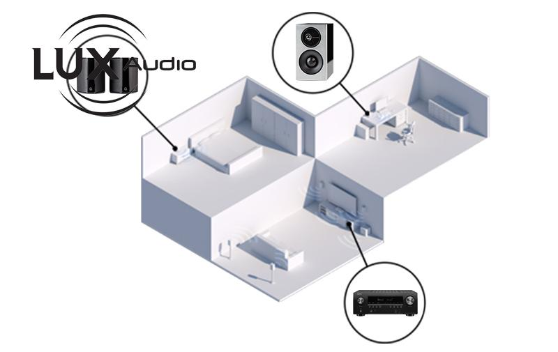 AMPLY DENON AVR-S750H LUXAUDIO