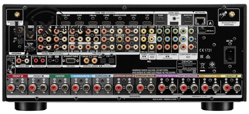 AMPLY DENON AVR-X7200WA LUXAUDIO
