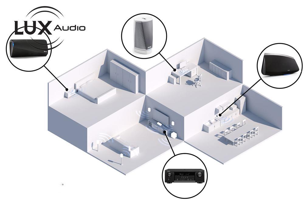 AMPLY DENON AVC-X8500H